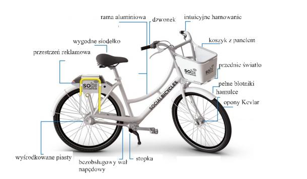 Zdjęcie: Materiały Rowery.Rzeszow.pl